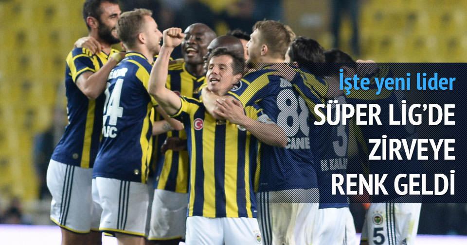 Fenerbahçe—Bursaspor özeti ve golleri (Zirveye renk geldi)