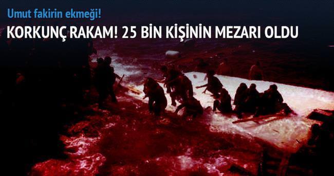 Akdeniz suları, 25 bin göçmene mezar oldu