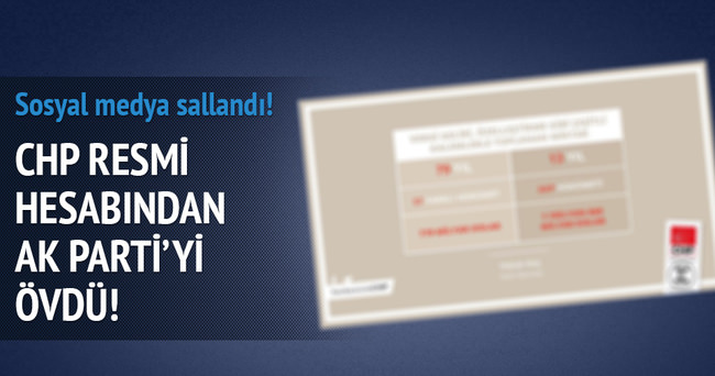 CHP Sözcüsü Koç, AK Parti'yi övdü