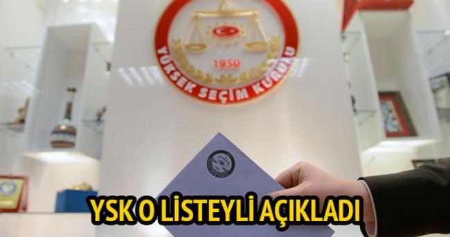 07.06.2015 — Milletvekili kesin aday listesi belli oldu — YSK