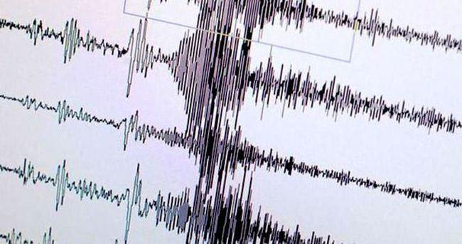 Yozgat'ta korkutan deprem