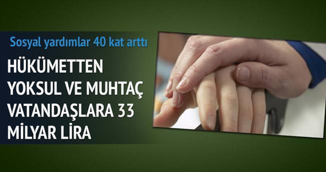 Sosyal yardıma 33 milyar lira