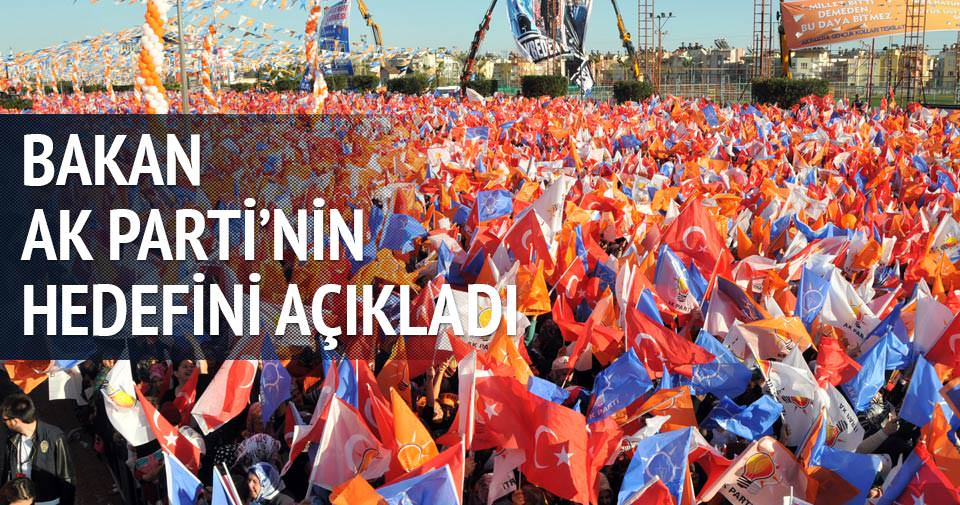Bakan Müezzinoğlu: Hedef yüzde 50