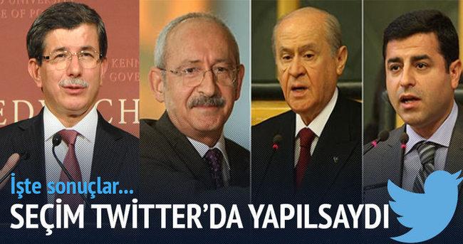 Seçim twitter'da yapılsaydı