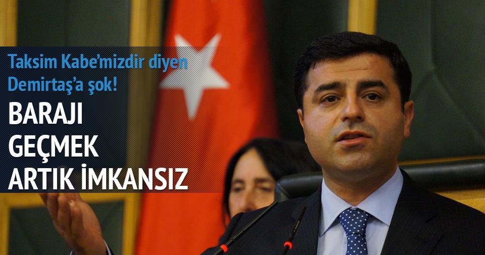 Kâbe düşmanlığı HDP'yi vurdu