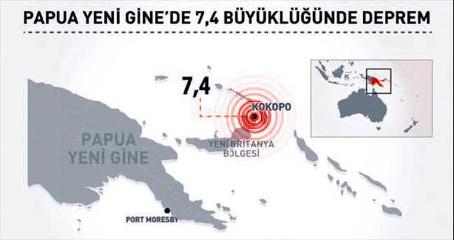 Papua Yeni Gine'de tsunami uyarısı