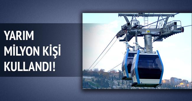 İstanbul'da raylı sistemi yarım milyar kişi kullandı