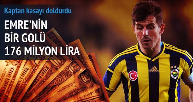 Emre'nin 90+2'deki golü 176 milyon liraya bedel