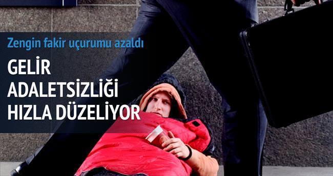 Türkiye gelir artışında ilk üçte