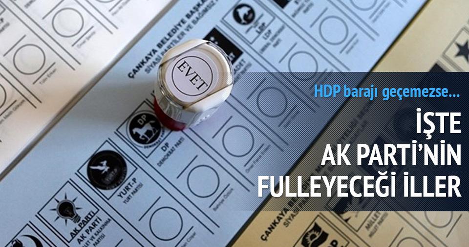 HDP barajı aşamazsa AK Parti'nin alacağı iller