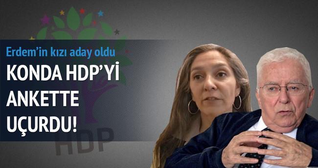 Erdem'in kızı HDP'ye aday oldu oylar 4 puan arttı