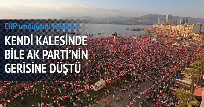 Kemal Kılıçdaroğlu'nun İzmir konuşması