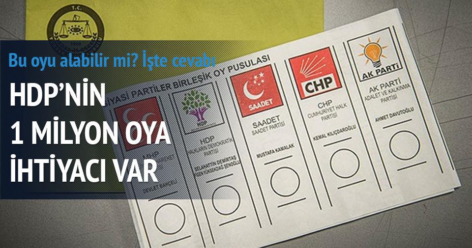 HDP'ye bir milyon imkansız