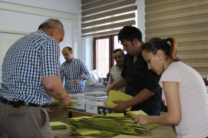 Kırşehir Genel Seçim Sonuçları