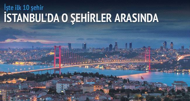 İstanbul en popüler şehirler listesinde