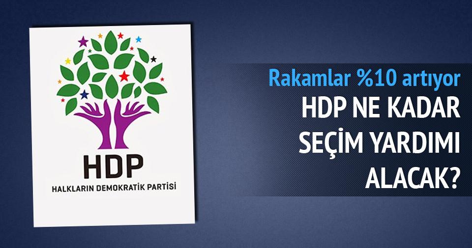 HDP ne kadar hazine yardımı alacak?