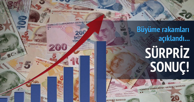 Türkiye ekonomisi büyüyor