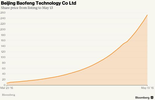 Apple'nin 11 yılda yaptığını bu şirket 3 ayda yaptı