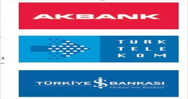Türkiye'nin 'en değerli markası' Akbank seçildi