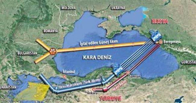 Yunanistan ve Rusya Türk Akımı'na imza attı