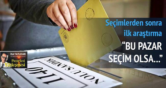'Bugün seçim yapılsa AK Parti yüzde 43.5'