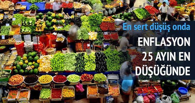 Enflasyon 25 ayın en düşüğünde
