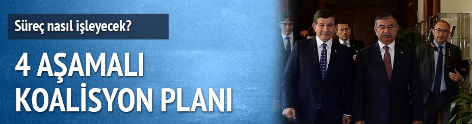 4 aşamalı koalisyon planı