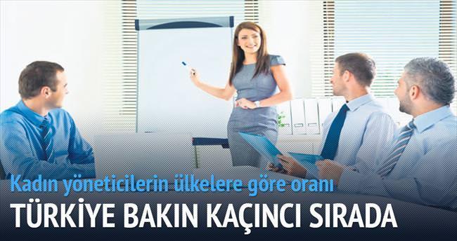 Türkler kadın CEO istiyor