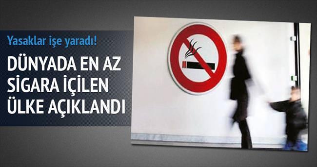 En az sigara içilen ülke: Türkmenistan