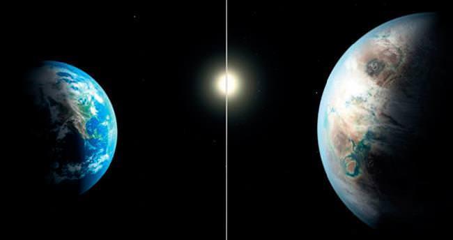 Dünya'ya benzeyen gezegen bulundu