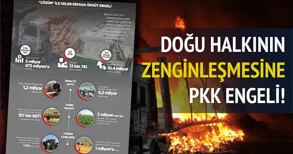 Çözüm sürecinin refahına PKK engeli!
