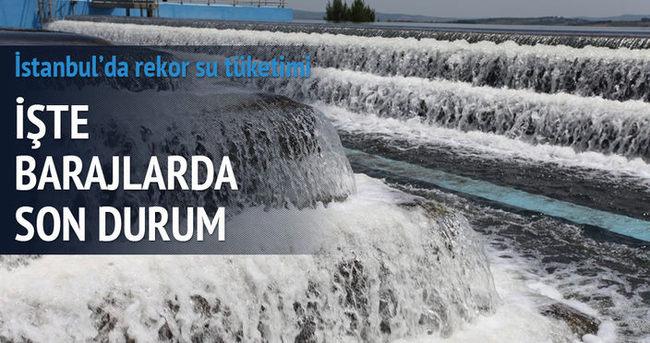 İstanbul'da su kullanımı 3 milyon metreküpe ulaştı!