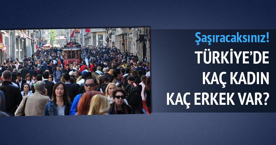 Türkiye'de kaç kadın kaç erkek var?