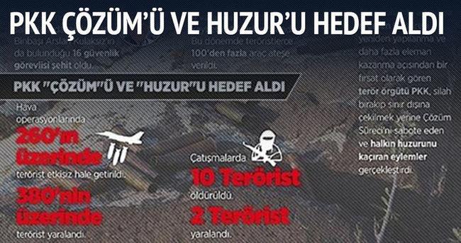 PKK 'çözüm'ü ve 'huzur'u hedef aldı