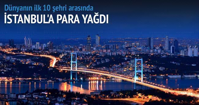 İstanbul'a kongreden 190 milyon dolar
