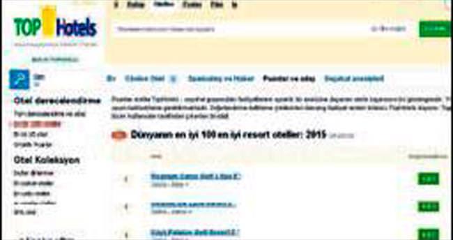 Top100 listesinde 34 Türk oteli var