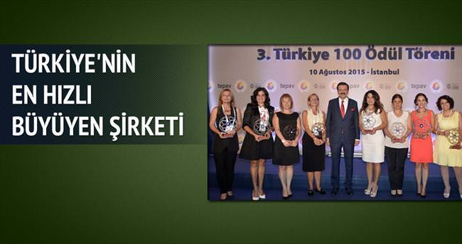 Türkiye'nin en hızlı büyüyen şirketi Maren oldu