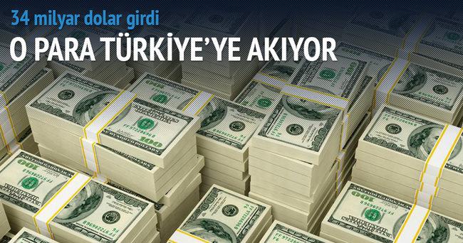 Sermaye o piyasalardan kaçıp, Türkiye'ye akıyor