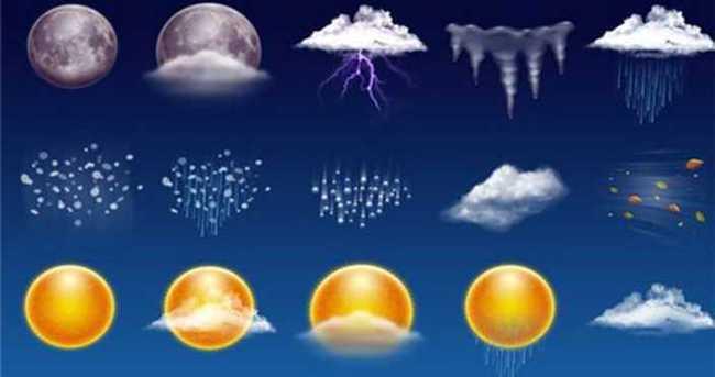 Meteoroloji 11 Eylül İstanbul hava durumu