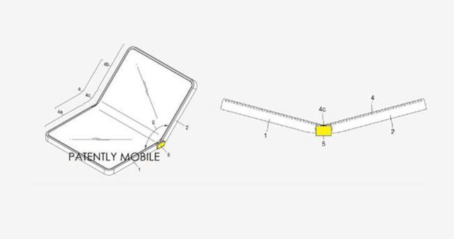 Samsung, katlanabilir telefon patenti aldı