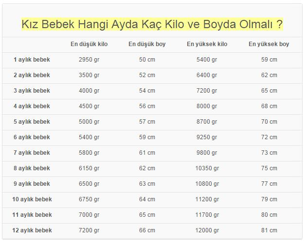Ay Ay Bebek Gelişimi Archives