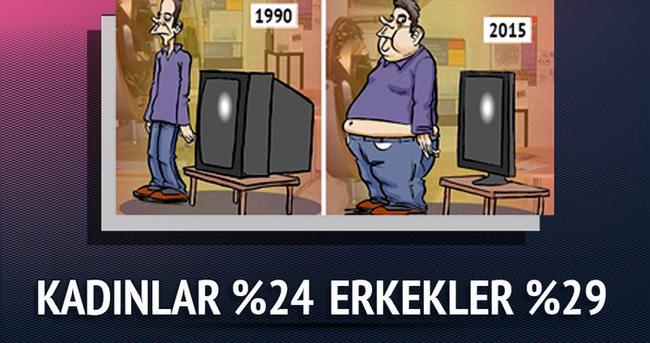 Türkiye'de obez bireylerin oranı yüzde 20 oldu