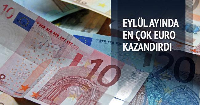 EYLÜL AYINDA EN ÇOK EURO KAZANDIRDI