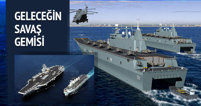 MİLGEM projesiyle geleceğin savaş gemisi!