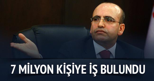 Maliye Bakanı Mehmet Şimşek'ten önemli açıklamalar