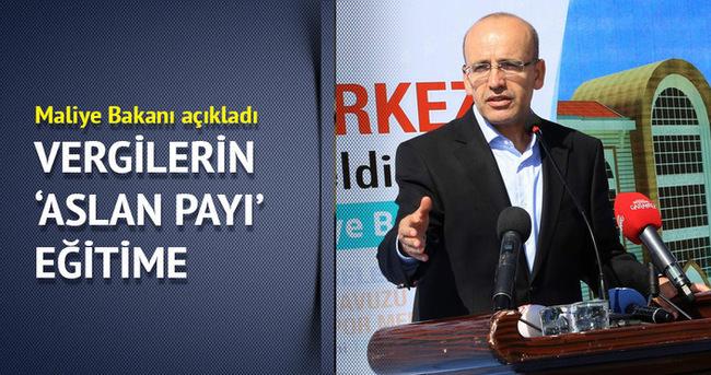 Türkiye'de toplanan vergileri 'Aslan Payı' eğitime