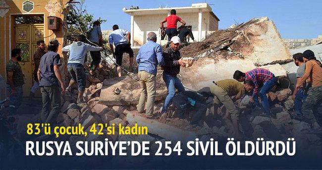 Rusya'nın Suriye'deki hava saldırılarında 254 sivil öldü