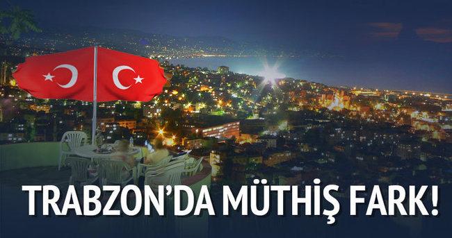 1 Kasım 2015 Trabzon Seçim Sonuçları