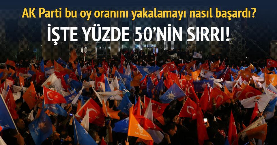 İşte AK Parti'nin 'yüzde 50' sırrı