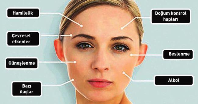 Sağlık, yüzün renginde gizli